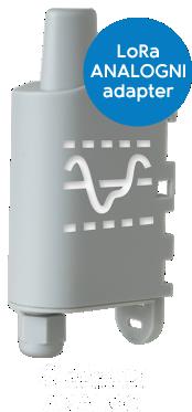 IoT povezava za analogne žične senzorje